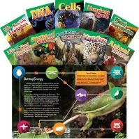 Let's Explore Life Science Grades 4-5, 10-Book Set (Informational Text - Exploring Science) (Paperback) - Teacher Created Materials Photo