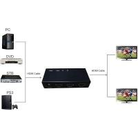Raz Tech 4-Port HDMI Splitter Photo