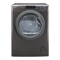 Candy Smart Pro 10kg Condenser Anthracite Tumble Dryer Class B Wi-fi BT Photo