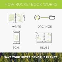 Rocketbook Panda Planner - A4 Size -Reusable Daily Planner Photo