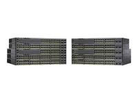 Gigabyte Cisco Switch 48 Port Ethernet Photo