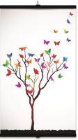 Easy Heat - Infrared Poster Heater - Butterflies Photo