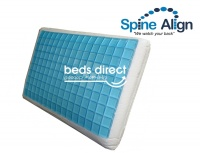 Spine Align - Gel-Tech - Memory Foam - Classic Pillow Photo