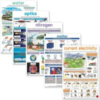 educat wall chart 5 pack physics resource school supply
