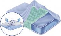 Snuggletime Superpad Waterproof Sheet